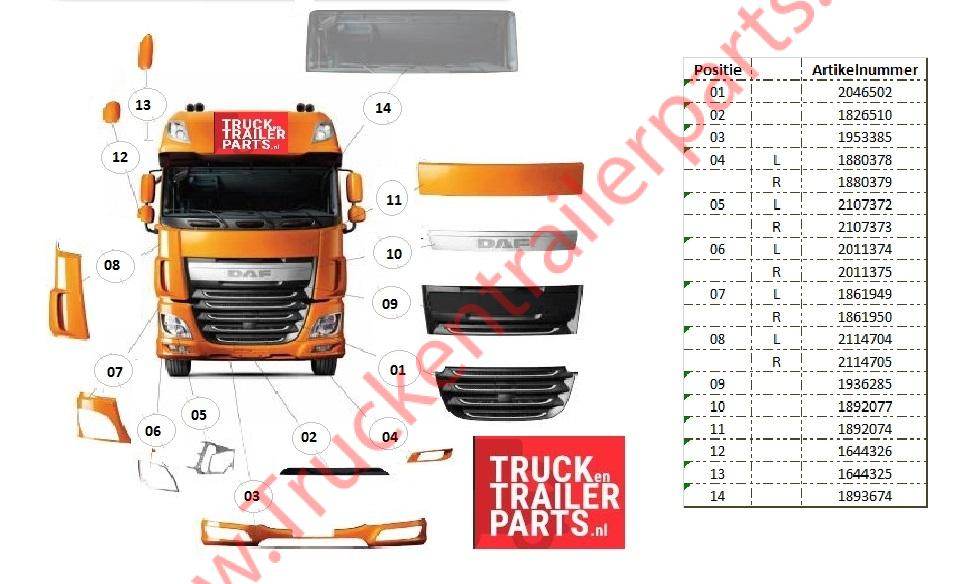 Plaat bovengrille DAF XF euro6
